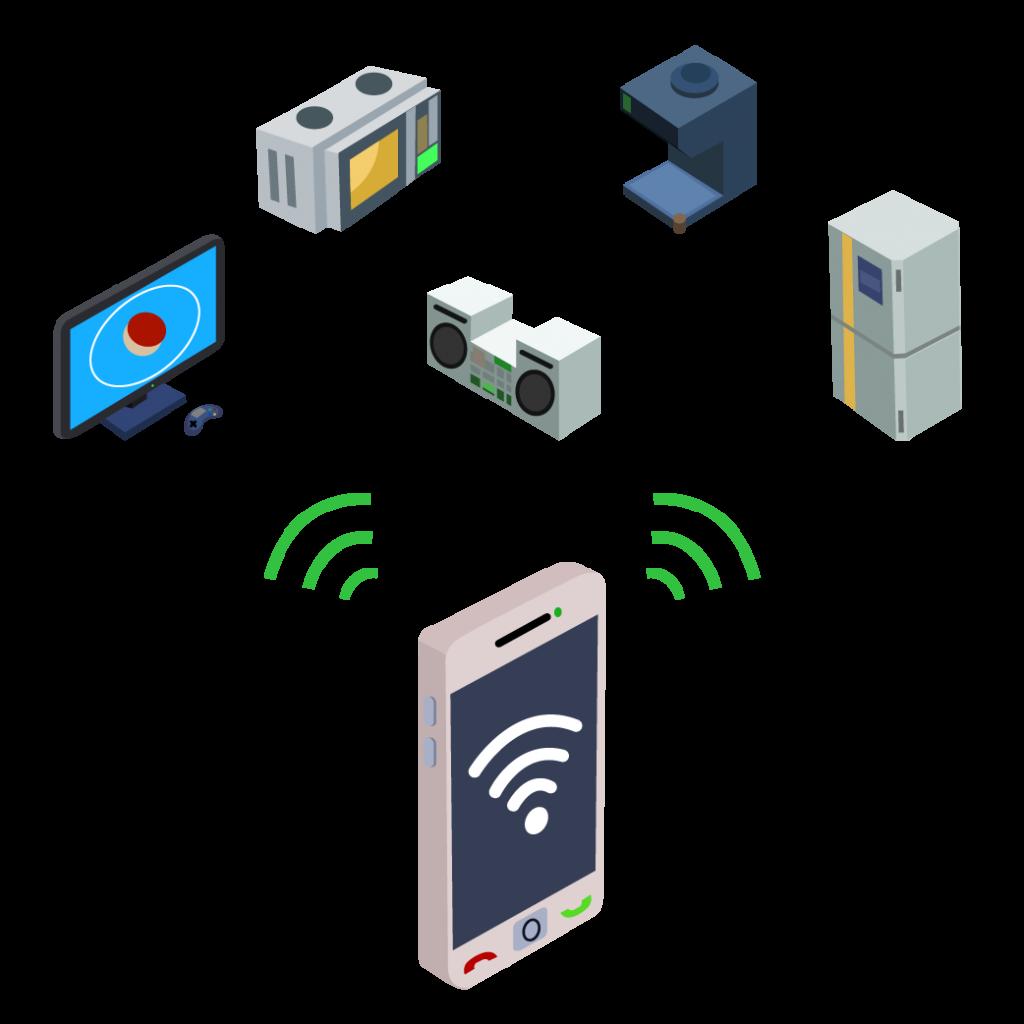 物聯網 (IoT)